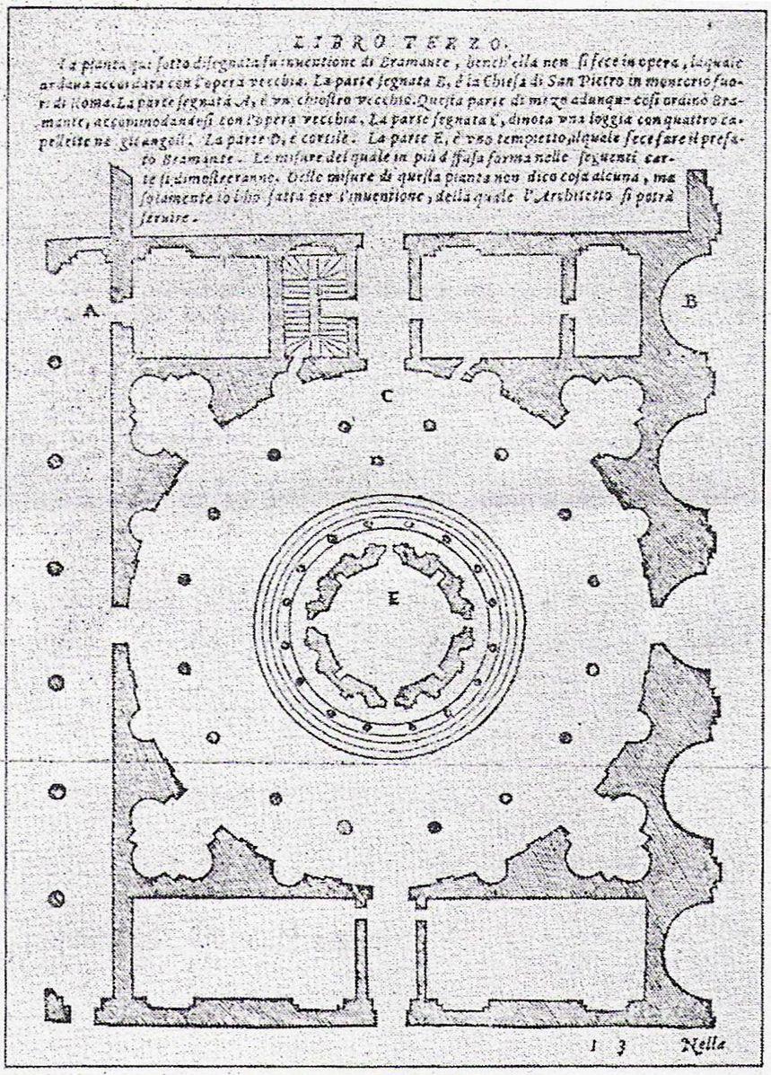 Sebastiano Serlio, Pianta del tempietto di Bramante e chiostro, 1545