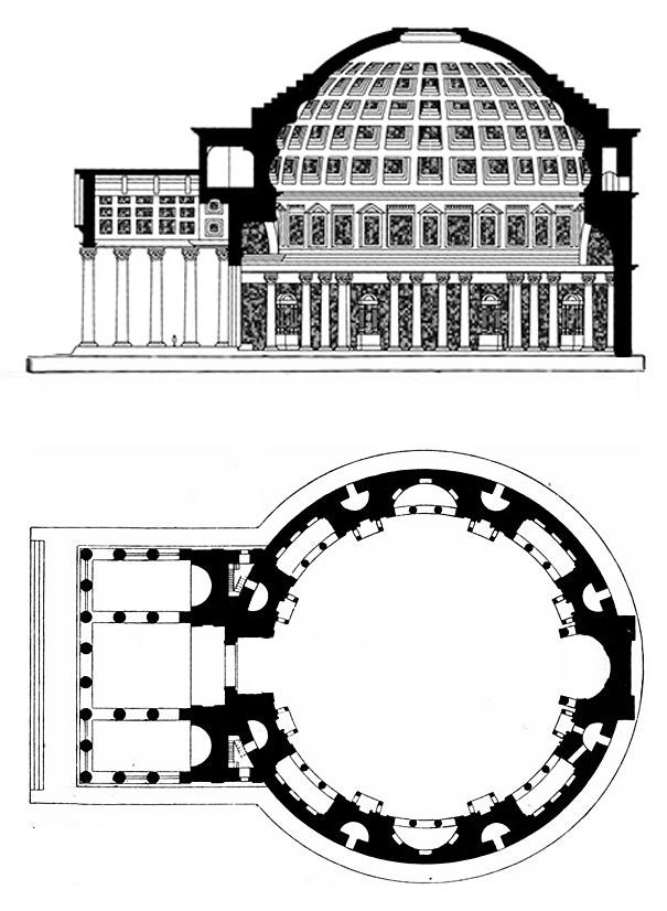 Pantheon, 112-124 d.C.